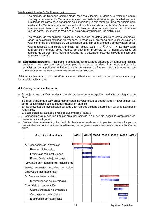 Metodologia de investigación para ingeniería civil