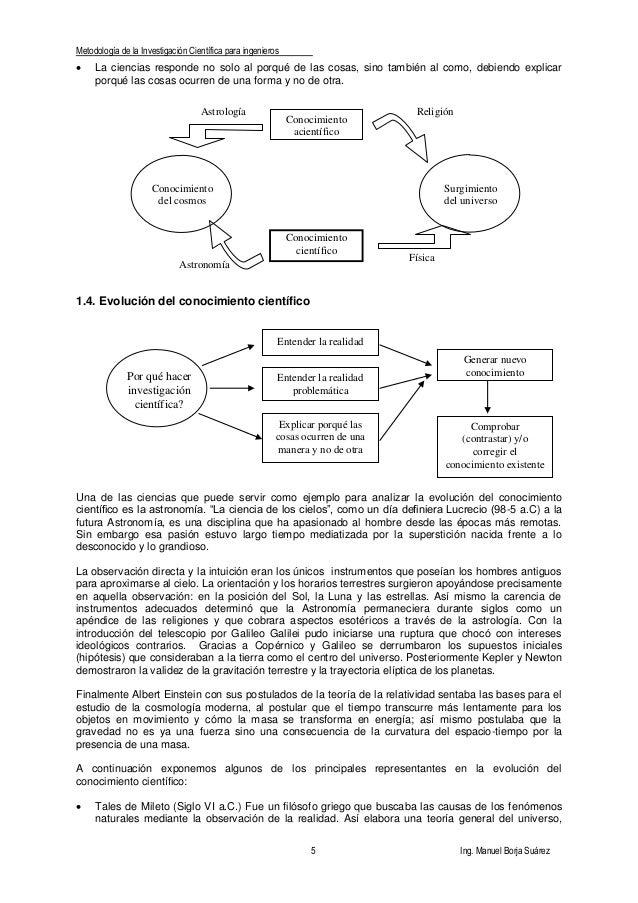 Metodología de la Investigación Científica para ingenieros 5 Ing. Manuel Borja Suárez Entender la realidad Comprobar (cont...