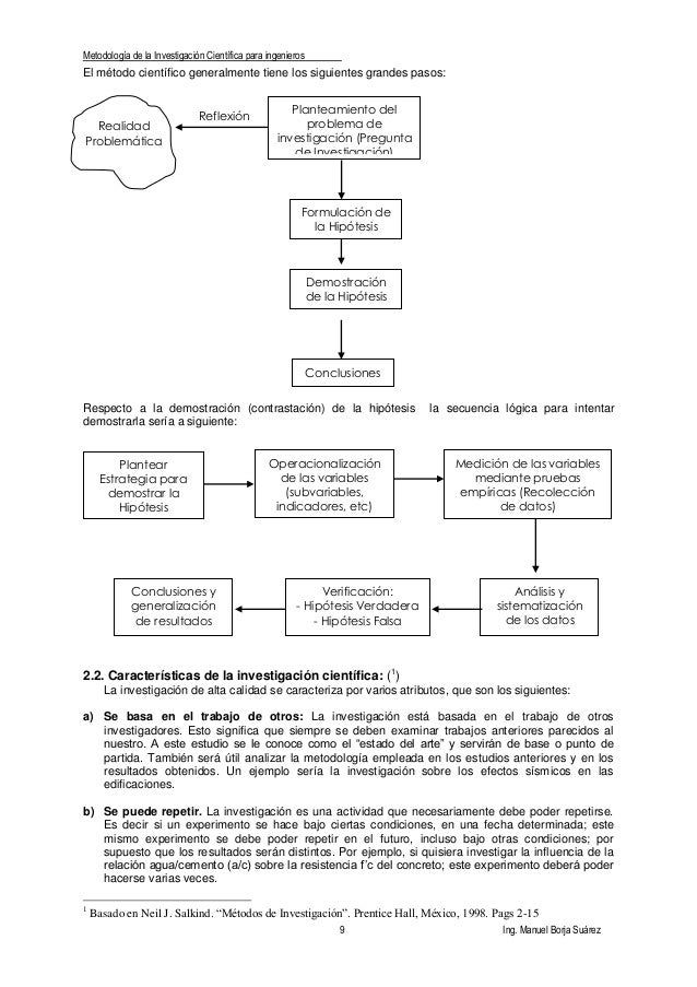 Metodología de la Investigación Científica para ingenieros 9 Ing. Manuel Borja Suárez El método científico generalmente ti...