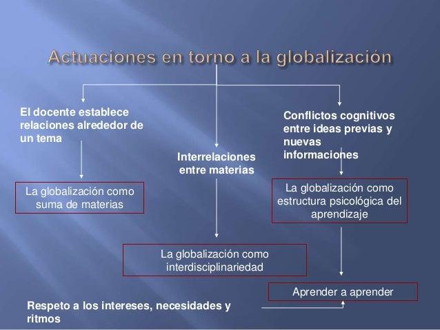 Metodologia de la accion didactica por Jessica Montaguano