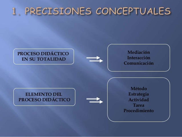  No se pone el énfasis en el profesor-a sino en larelación entre los dos agentes del procesodidáctico: profesor-a y alumn...