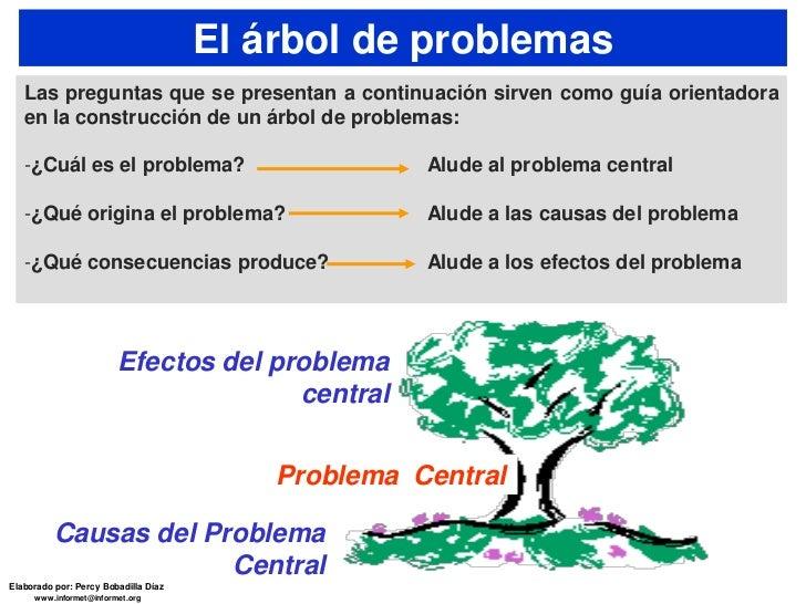 Metodologia de la investigacion for Investigacion de arboles