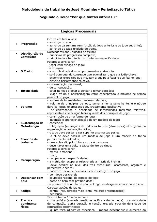 """Metodologia de trabalho de José Mourinho - Periodização Tática Segundo o livro: """"Por que tantas vitórias ?"""" Lógicas Proces..."""