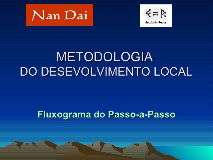 METODOLOGIA  DO DESEVOLVIMENTO LOCAL   Fluxograma do Passo-a-Passo