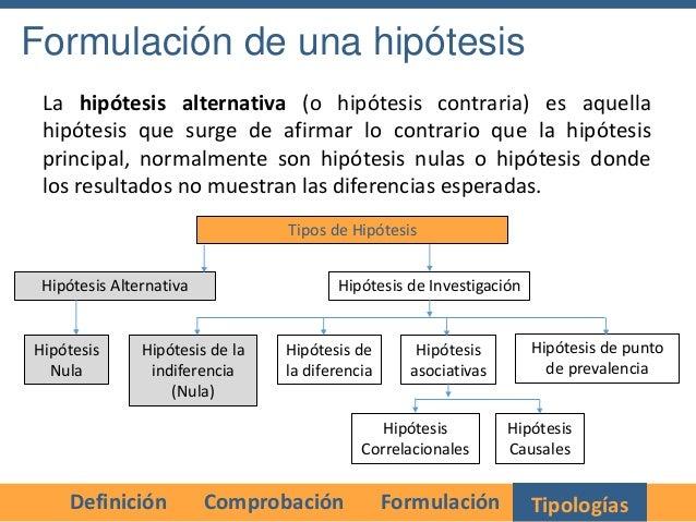 Formulación de una hipótesis La hipótesis alternativa (o hipótesis contraria) es aquella hipótesis que surge de afirmar lo...