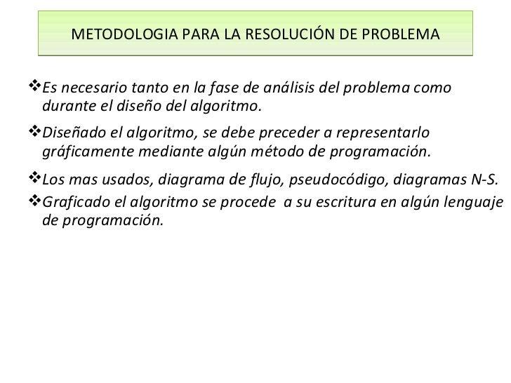 METODOLOGIA PARA LA RESOLUCIÓN DE PROBLEMAEs necesario tanto en la fase de análisis del problema como durante el diseño d...