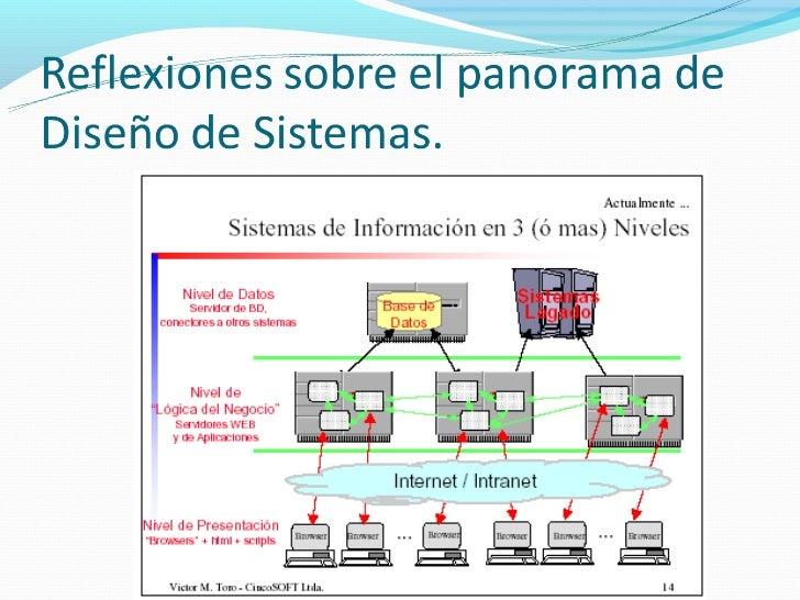 Capas y ParticionesParticiones: Divisiones en subsistemas que proveen servicios en el mismo nivel de abstracción.Capa: E...