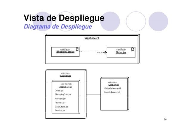 metodologiasad 1