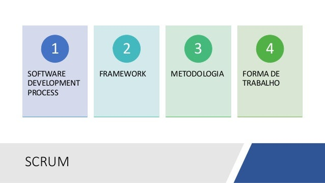 Metodologias ágeis no desenvolvimento Wordpress Slide 3