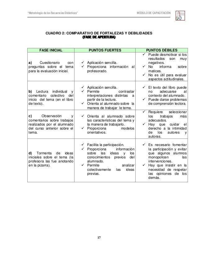 Metodologia secuencias didácticas