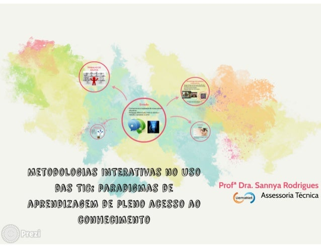 Metodologias interativas