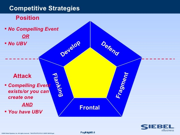 linking competitive strategies Operations strategy and competitiveness and plans for using the organization's resources to support its long-term competitive strategy figure 2-1 shows this.