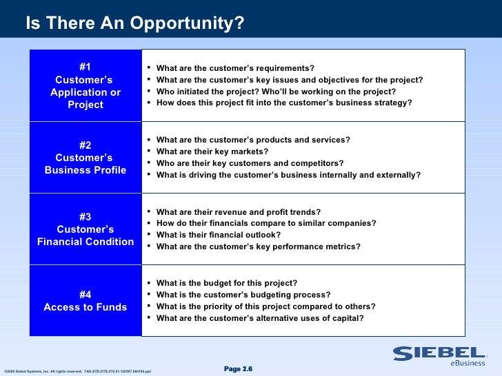 Metodologia Tas Para Empresas It