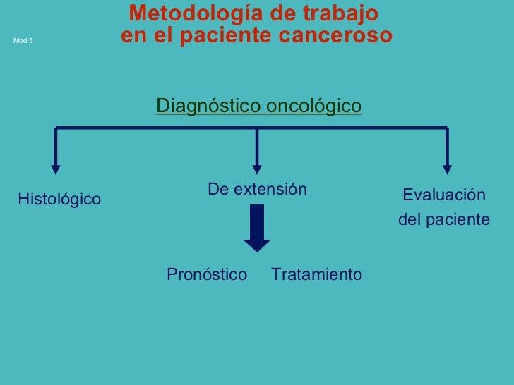 Metodología de  t rabajo  en el paciente canceroso Diagnóstico oncológico Histológico De extensión Evaluación del p acient...