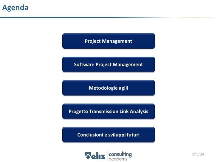 Il Project Management              Progetto                                                Ciclo di vita        Sforzo tem...