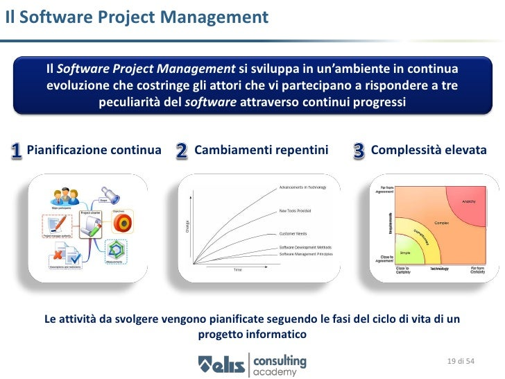 Systems Development Life Cycle                                             Pianificazione                                 ...