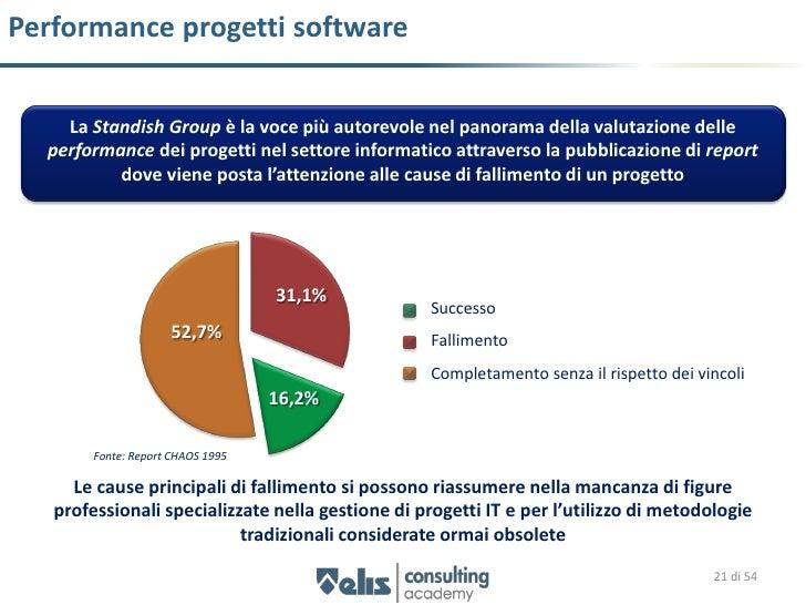 Due modelli a confronto   Per ogni progetto di sviluppo software è possibile scegliere tra un insieme di                  ...