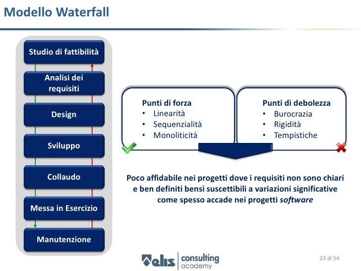 Case Study: Mobile Engineer                                              Team                                Vincenzo L. M...