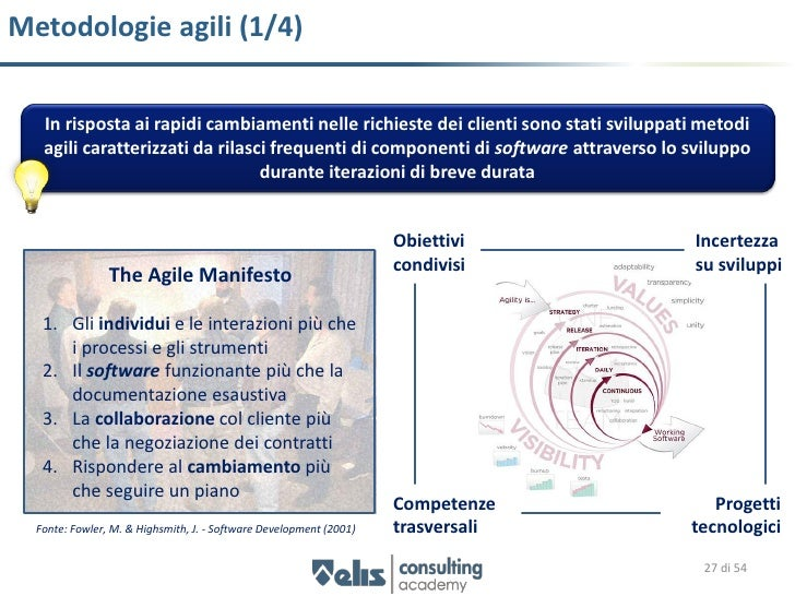 Metodologie agili (2/4)    Agile                                                                        Waterfall       • ...
