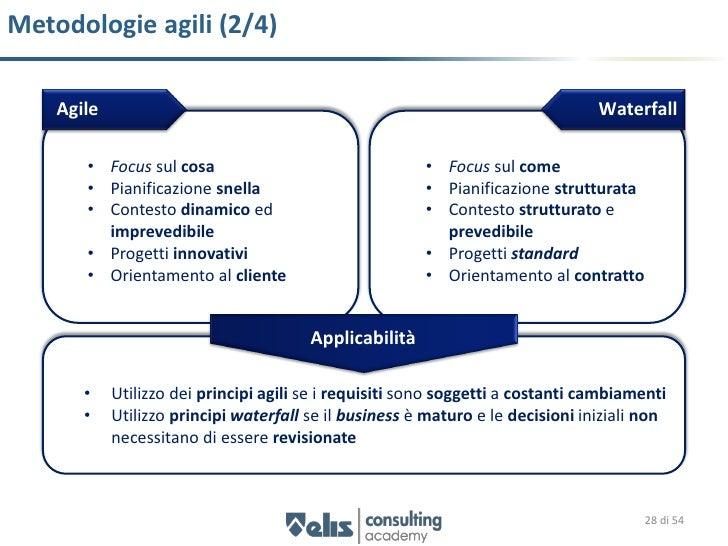 Metodologie agili (3/4) - Scrum    La metodologia si basa su regole rigide per il completamento di tutte le attività      ...