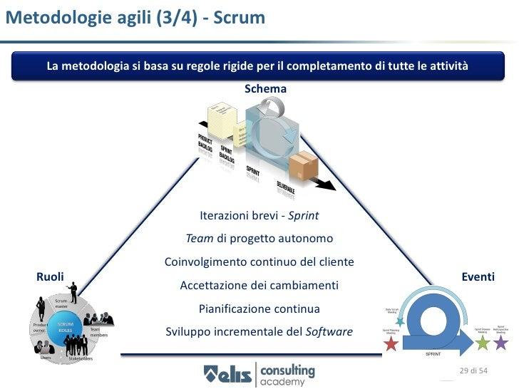 Metodologie agili (4/4) - XP Gli elementi dei metodi tradizionali dell'ingegneria del software sono portati all'estremo   ...