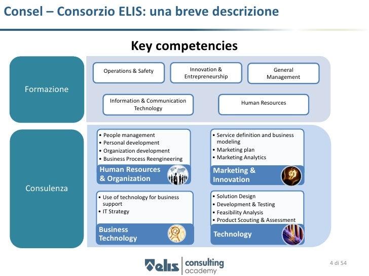 Consel – Consorzio ELIS: una breve descrizione                            Key competencies                  Operations & S...