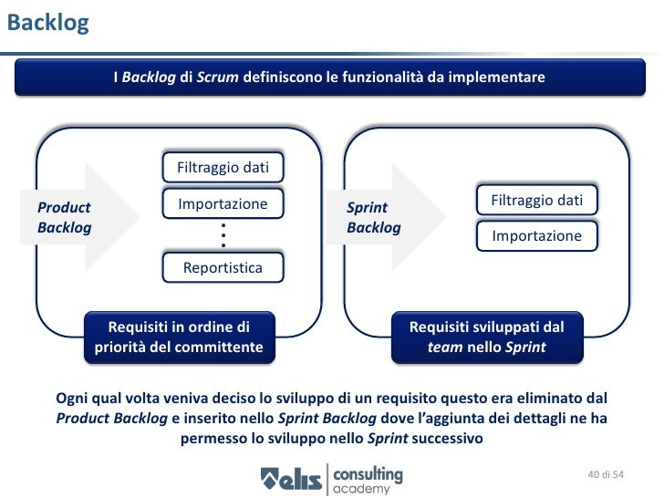 Transmission Link Analysis (2/2)   Contributo ad un progetto innovativo e di natura tecnologica in ambiente dinamico      ...