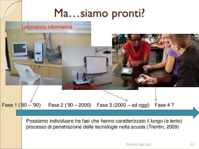 Metodologie Didattiche Innovative Flipped Classroom : Metodologie didatticheinnovative