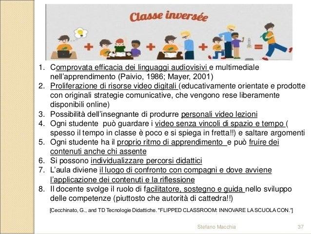 Metodologie Didattiche Innovative Flipped Classroom ~ Metodologie didatticheinnovative
