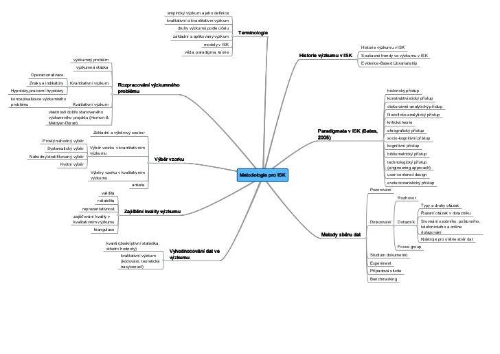 empirický výzkum a jeho definice                                                                                    kvalit...