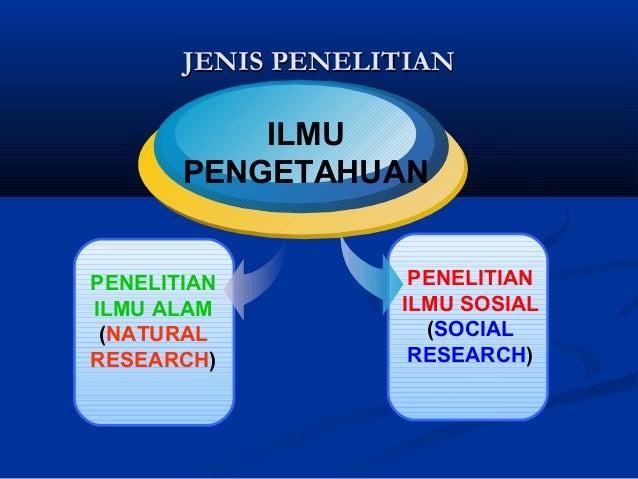 penelitian sosial Contoh penelitian sosial pengaruh facebook untuk remaja lengkap dengan  penjelasannya rumusan masalah, hipotesis, metode penelitian.