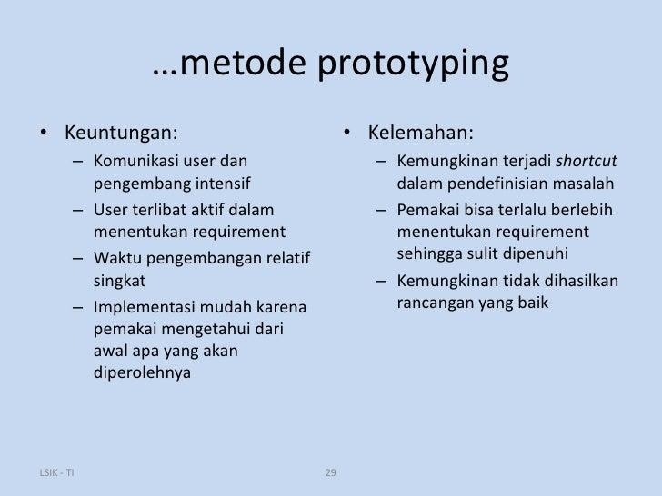 Metodologi pengembangan 28 29 ccuart Gallery
