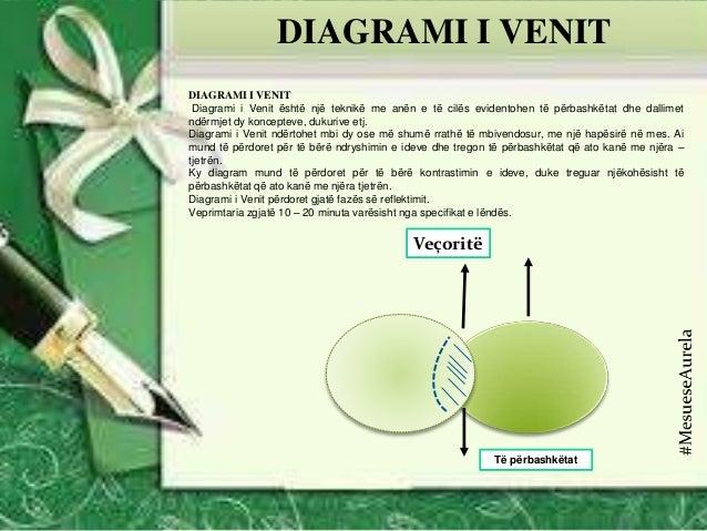 DIAGRAMI I VENIT Diagrami i Venit është një teknikë me anën e të cilës evidentohen të përbashkëtat dhe dallimet ndërmjet d...