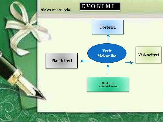 Vetit Mekanike Fortesia E V O K I M I Plasticiteti Elasticiteti, Qendrueshmeria, Viskoziteti #MesueseAurela
