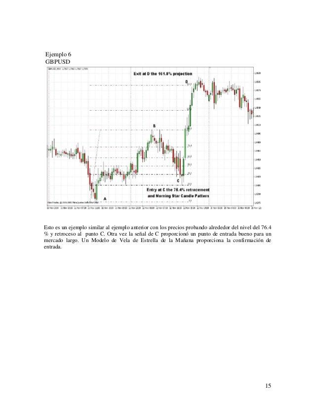Mercado forex ejemplo