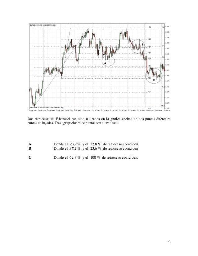 Metodo práctico de fibonacci para el mercado forex pdf