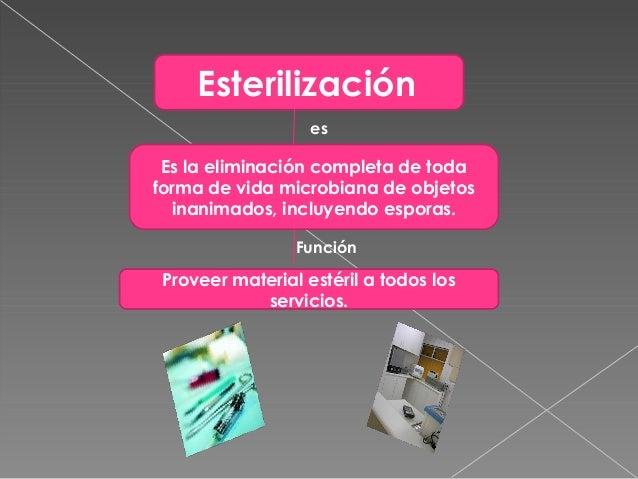 Metodos de-esterilizacion-listo Slide 2