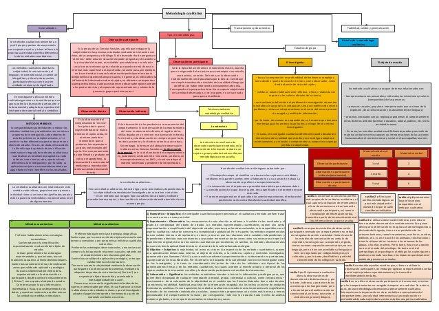 Metodología cualitativa                          Generalidades                                                            ...