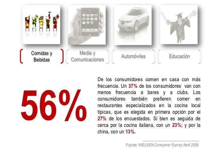 Comidas y      Media y                                   Automóviles               Educación  Bebidas    Comunicaciones   ...