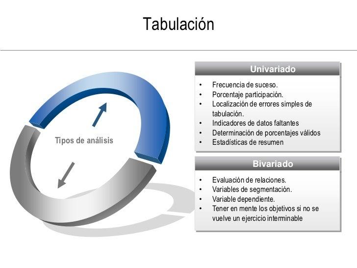 Componentes del Informe   Portada                                Diseño de la Investigación Carta de entrega              ...