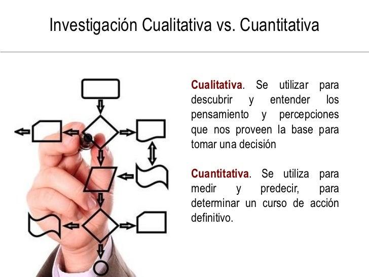 Investigación Cualitativa vs. Cuantitativa                         Cualitativa. Se utilizar para                       des...