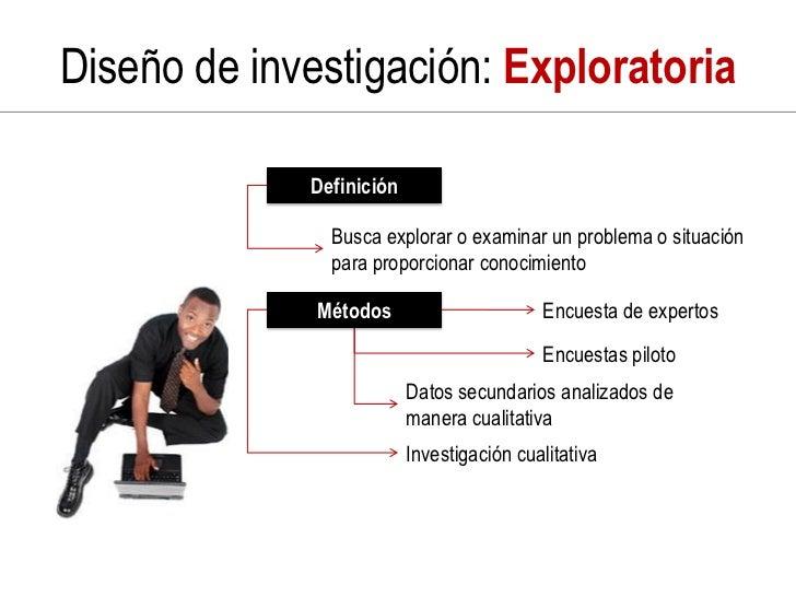 Diseño de investigación: Exploratoria               Definición                 Busca explorar o examinar un problema o sit...