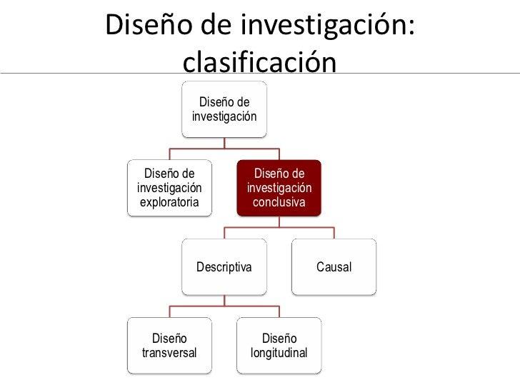 Diseño de investigación:      clasificación               Diseño de             investigación        Diseño de           D...
