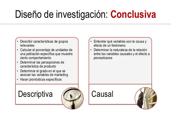 Diseño de investigación: Conclusiva  • Describir características de grupos     • Entender qué variables son la causa y   r...