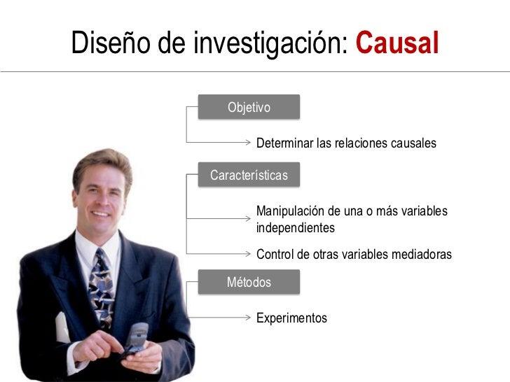 Diseño de investigación: Causal               Objetivo                     Determinar las relaciones causales             ...