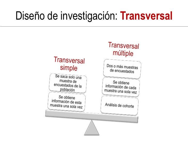 Diseño de investigación: Transversal