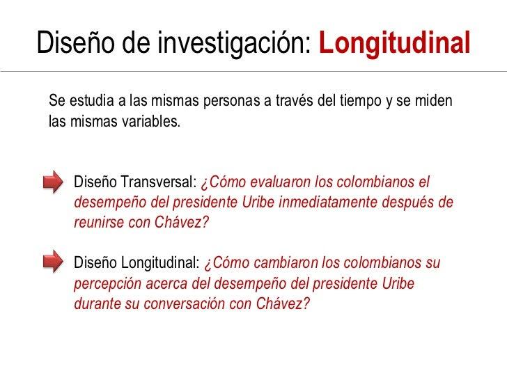 Diseño de investigación: Longitudinal  Se estudia a las mismas personas a través del tiempo y se miden  las mismas variabl...
