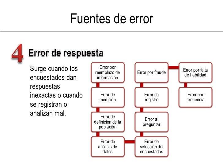 Fuentes de error   Surge cuando los        Error por                      reemplazo de       Error por fraude             ...