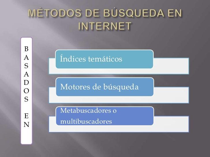 Metodos de busqueda y operadores boleanos Slide 3