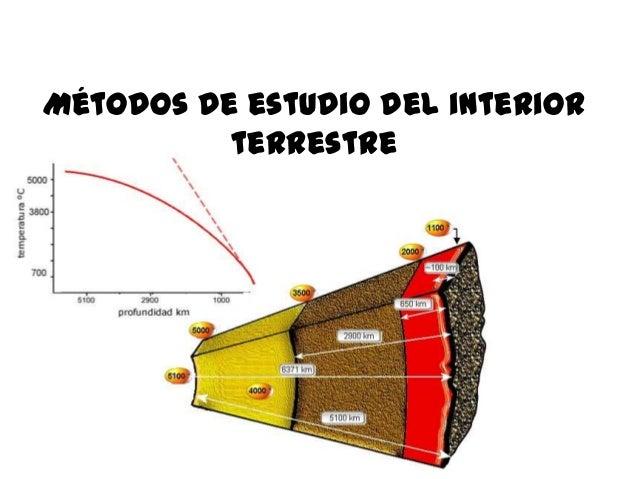 Métodos de estudio del interiorterrestre